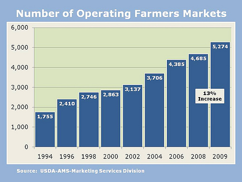 farmers2